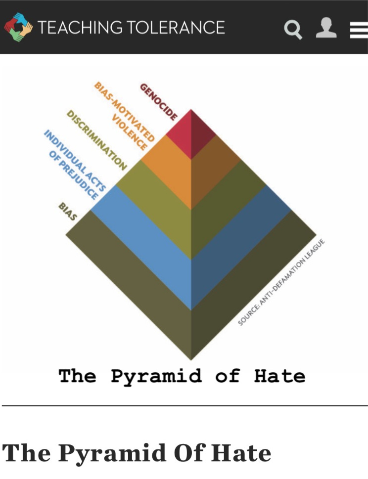 Building Tolerance